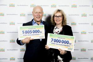 Generalsekreterare Ulf Brändström och ordförande Maritha Sedvallson med de symboliska checkarna.
